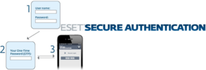 ESET-Releases-Two-Factor-Authentication-Solution
