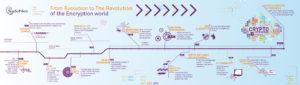 crypto-timeline_v5