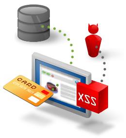 Bypass CSRF token & referer protection avec une XSS
