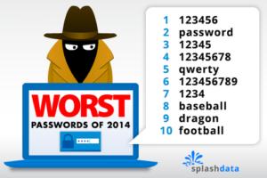 Worst-Passwords-of-2014