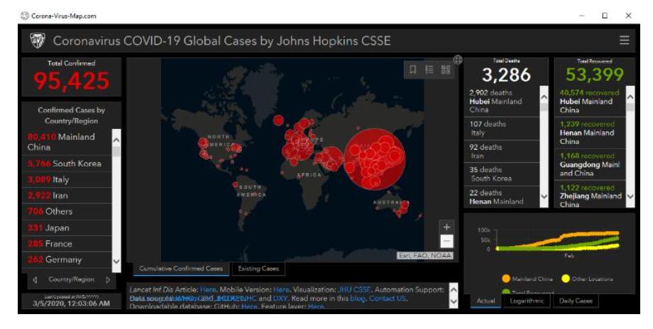 execution du coronavirusmap.exe