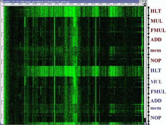 Décomposition du signal acoustique