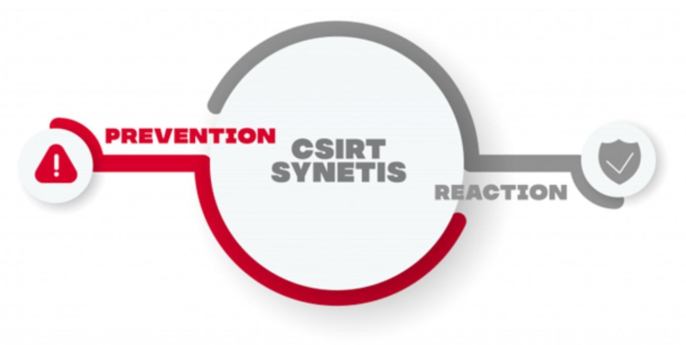 schéma réponse-incident-csirt-synetis